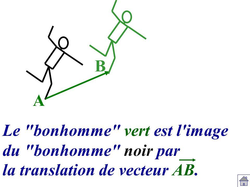 B C A Le bonhomme bleu est l image du bonhomme vert par la translation de vecteur BC.