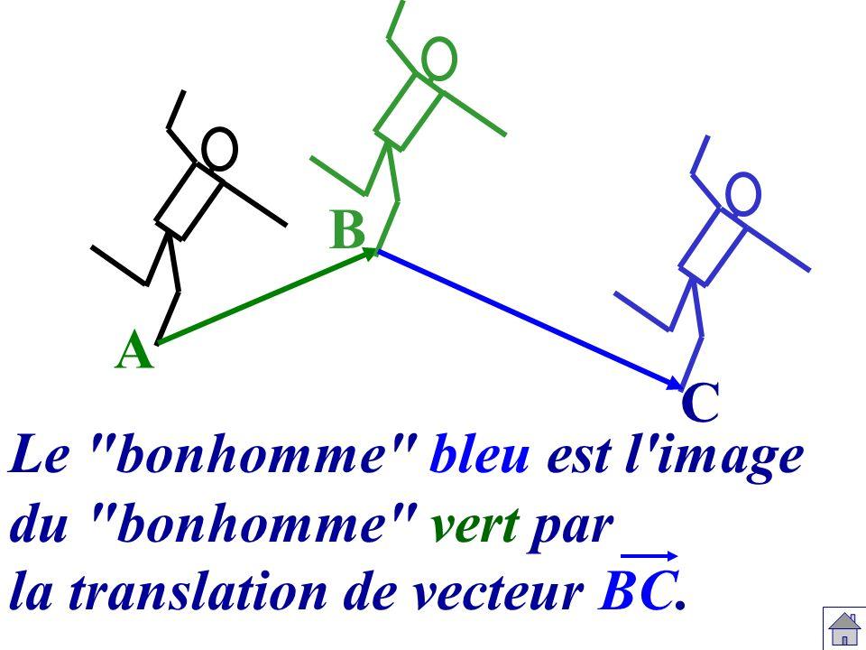B C A Le bonhomme bleu est l image du bonhomme noir par la translation de vecteur AC.