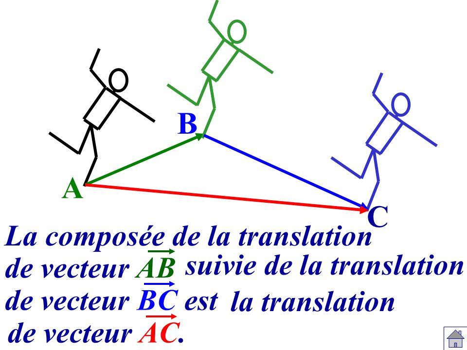 La composée de la translation de vecteur AB B C A de vecteur AC. de vecteur BC est suivie de la translation la translation