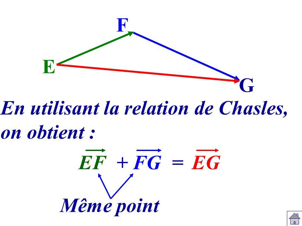 S T R ST SR+ RT En utilisant la relation de Chasles, on obtient : Même point = SR+ RTConstruire SR+ RTa)
