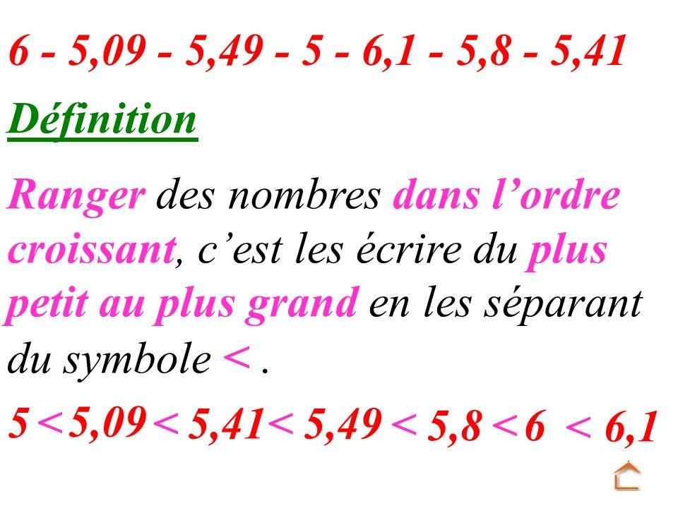 Définition Ranger des nombres dans lordre croissant, cest les écrire du plus petit au plus grand en les séparant du symbole <. 5< 5,09 <5,41<5,49 < 5,