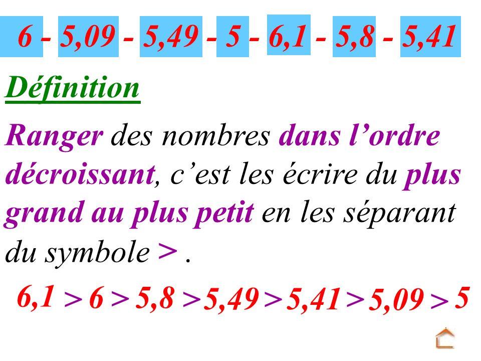 Ranger des nombres dans lordre décroissant, cest les écrire du plus grand au plus petit en les séparant du symbole >. 6,1 > 6 > 5,8 > 5,49 > 5,41 >5,0