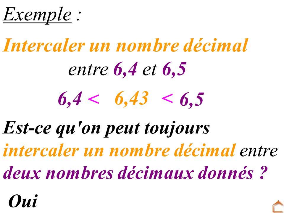 Intercaler un nombre décimal entre 6,4 et 6,5 Exemple : 6,4 6,5 < < 6,43 Est-ce qu'on peut toujours intercaler un nombre décimal entre deux nombres dé