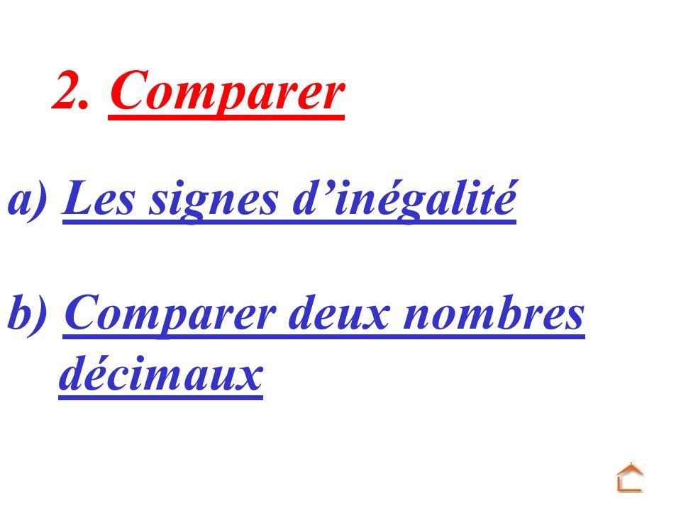 2. Comparer a) Les signes dinégalité b) Comparer deux nombres décimaux