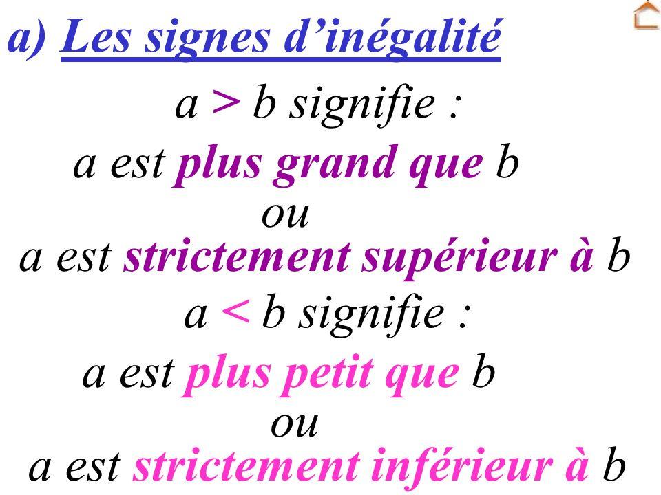 a) Les signes dinégalité a > b signifie : a est plus grand que b ou a est strictement supérieur à b a < b signifie : a est plus petit que b ou a est s