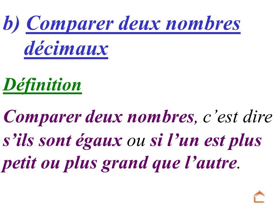 b) Comparer deux nombres décimaux Définition Comparer deux nombres, cest dire sils sont égaux ou si lun est plus petit ou plus grand que lautre.