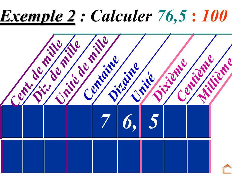 Exemple 1: Calculer 941 : 10 941 : 10, cest 941 dixièmes cest-à-dire 94,1. donc 941 : 10 = 94,1