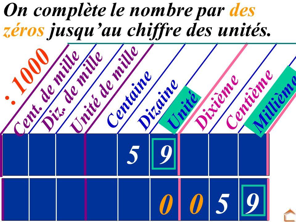 Cent.de mille Millième Centième Dixième Unité Dizaine Centaine Diz.
