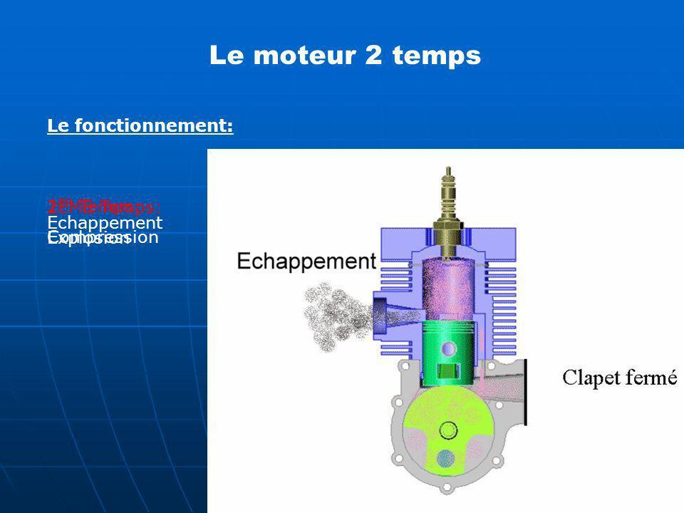 Le moteur 2 temps Le fonctionnement: 1 ER Temps: Compression 2EME Temps: Explosion Echappement