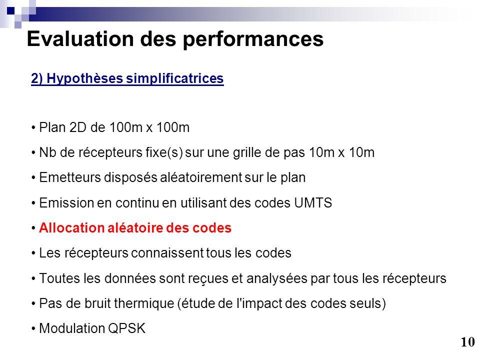 Evaluation des performances 2) Hypothèses simplificatrices Plan 2D de 100m x 100m Nb de récepteurs fixe(s) sur une grille de pas 10m x 10m Emetteurs disposés aléatoirement sur le plan Emission en continu en utilisant des codes UMTS Allocation aléatoire des codes Les récepteurs connaissent tous les codes Toutes les données sont reçues et analysées par tous les récepteurs Pas de bruit thermique (étude de l impact des codes seuls) Modulation QPSK 10