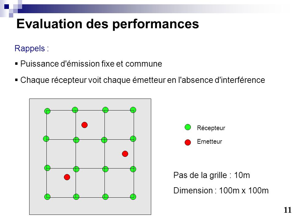 Evaluation des performances 11 Rappels : Puissance d émission fixe et commune Chaque récepteur voit chaque émetteur en l absence d interférence Récepteur Emetteur Pas de la grille : 10m Dimension : 100m x 100m