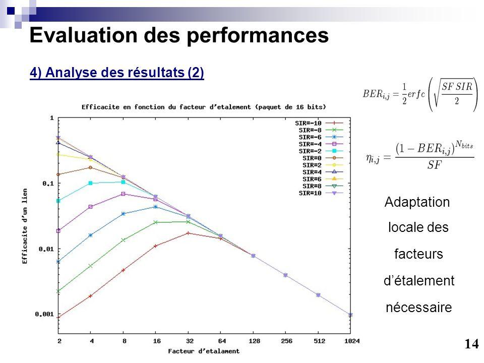 Evaluation des performances 4) Analyse des résultats (2) 14 Adaptation locale des facteurs détalement nécessaire
