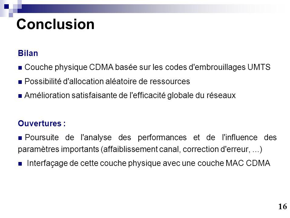 Conclusion Bilan Couche physique CDMA basée sur les codes d'embrouillages UMTS Possibilité d'allocation aléatoire de ressources Amélioration satisfais