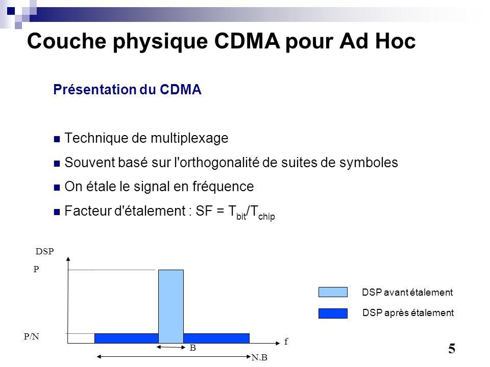Couche physique CDMA pour Ad Hoc Présentation du CDMA Technique de multiplexage Souvent basé sur l orthogonalité de suites de symboles On étale le signal en fréquence Facteur d étalement : SF = T bit /T chip 5 f DSP P P/N B N.B DSP avant étalement DSP après étalement