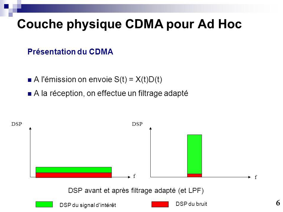 Couche physique CDMA pour Ad Hoc Présentation du CDMA A l'émission on envoie S(t) = X(t)D(t) A la réception, on effectue un filtrage adapté 6 f DSP DS