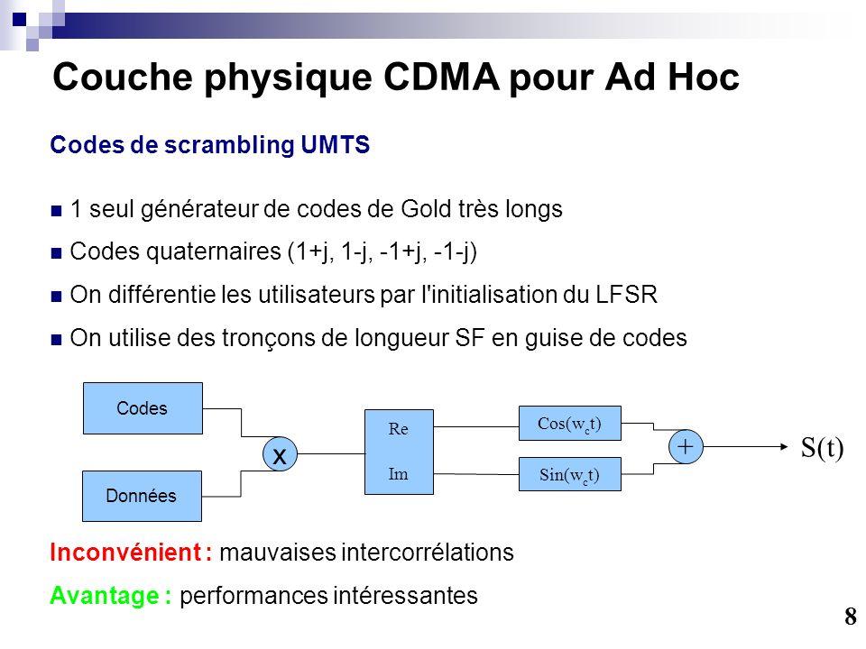 Couche physique CDMA pour Ad Hoc Codes de scrambling UMTS 1 seul générateur de codes de Gold très longs Codes quaternaires (1+j, 1-j, -1+j, -1-j) On différentie les utilisateurs par l initialisation du LFSR On utilise des tronçons de longueur SF en guise de codes Inconvénient : mauvaises intercorrélations Avantage : performances intéressantes 8 Codes Données x Re Im Cos(w c t) Sin(w c t) + S(t)