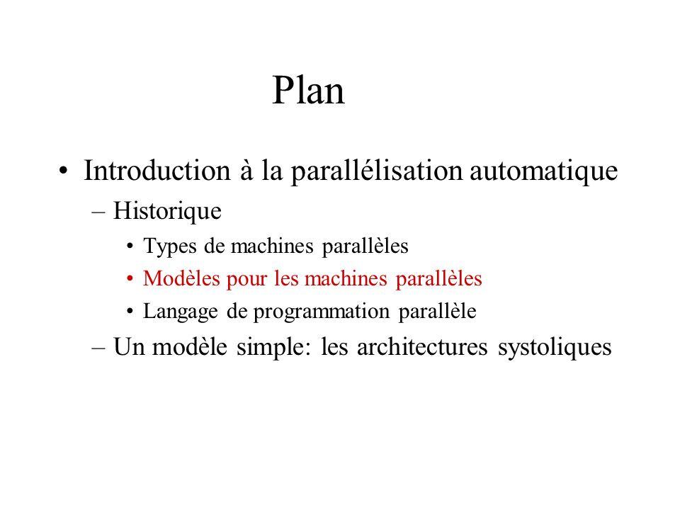 Plan Introduction à la parallélisation automatique –Historique Types de machines parallèles Modèles pour les machines parallèles Langage de programmat