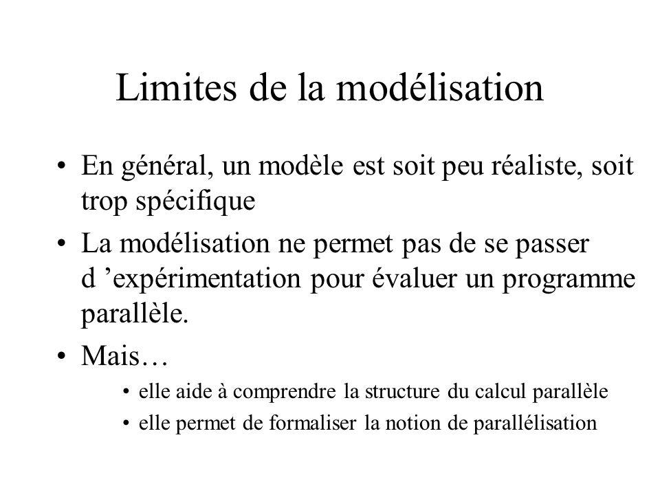 Limites de la modélisation En général, un modèle est soit peu réaliste, soit trop spécifique La modélisation ne permet pas de se passer d expérimentat