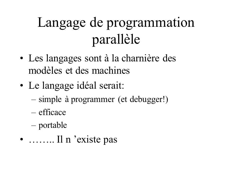 Langage de programmation parallèle Les langages sont à la charnière des modèles et des machines Le langage idéal serait: –simple à programmer (et debu