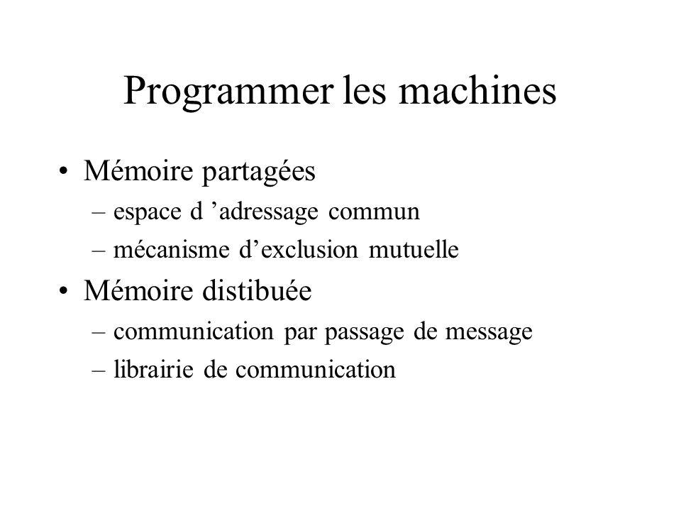 Programmer les machines Mémoire partagées –espace d adressage commun –mécanisme dexclusion mutuelle Mémoire distibuée –communication par passage de me