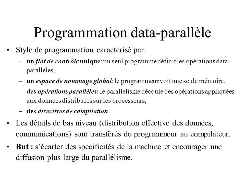 Programmation data-parallèle Style de programmation caractérisé par: –un flot de contrôle unique: un seul programme définit les opérations data- paral