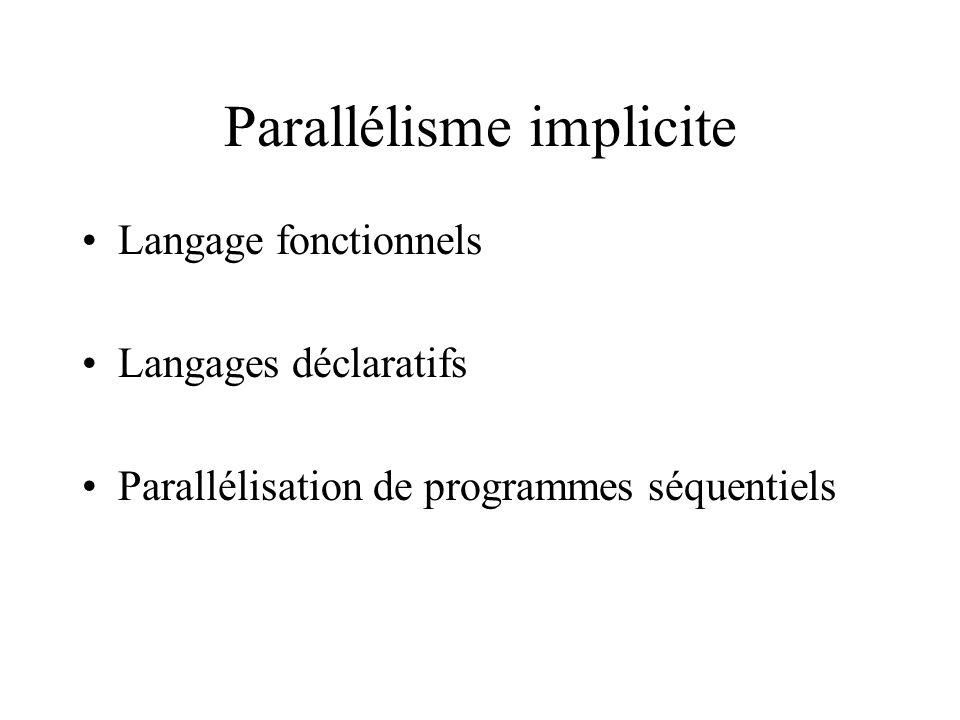 Parallélisme implicite Langage fonctionnels Langages déclaratifs Parallélisation de programmes séquentiels