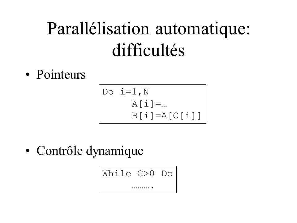 Parallélisation automatique: difficultés Pointeurs Contrôle dynamique Do i=1,N A[i]=… B[i]=A[C[i]] While C>0 Do ……….