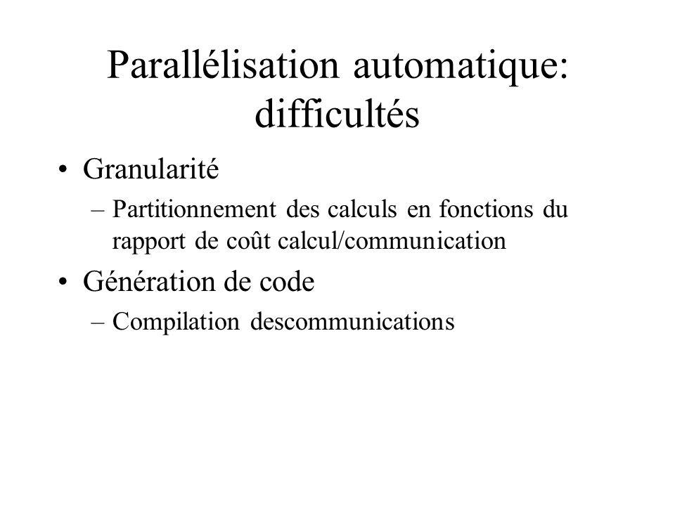 Parallélisation automatique: difficultés Granularité –Partitionnement des calculs en fonctions du rapport de coût calcul/communication Génération de c