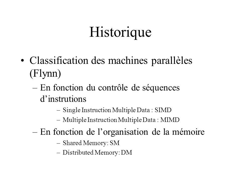 Historique Classification des machines parallèles –En fonction du réseau dinterconnexion –réseaux dinterconnexion dynamique pour SM (crossbar switch, réseaux à base de bus, interconnection multi-étage) –réseaux dinterconnexion statique pour DM (grille, arbre, hypercube) En fonction de lorganisation de la mémoire Autres types: réseaux de neuronnes,processor in memory (circuits reconfigurables)