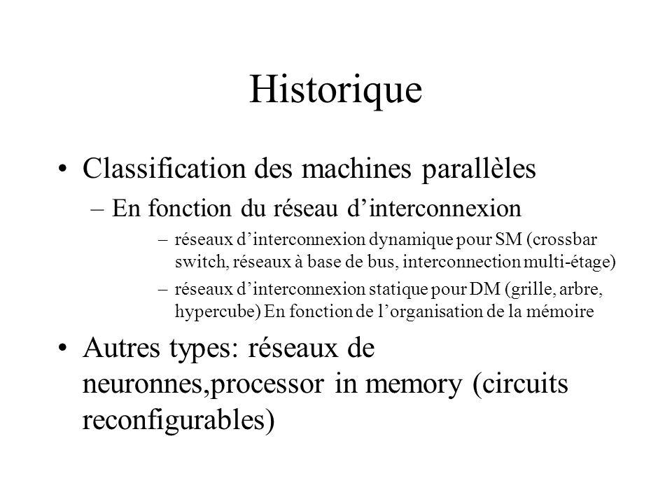 Historique Classification des machines parallèles –En fonction du réseau dinterconnexion –réseaux dinterconnexion dynamique pour SM (crossbar switch,