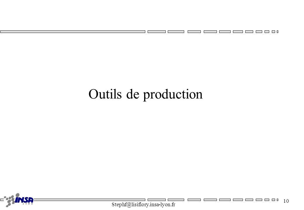 Stephf@lisiflory.insa-lyon.fr 10 Outils de production