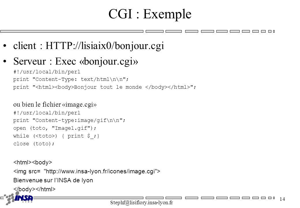 Stephf@lisiflory.insa-lyon.fr 14 CGI : Exemple client : HTTP://lisiaix0/bonjour.cgi Serveur : Exec «bonjour.cgi» #!/usr/local/bin/perl print
