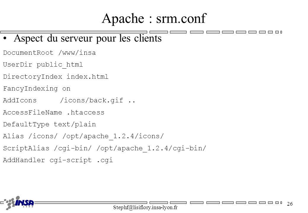 Stephf@lisiflory.insa-lyon.fr 26 Apache : srm.conf Aspect du serveur pour les clients DocumentRoot /www/insa UserDir public_html DirectoryIndex index.