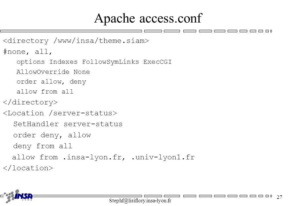Stephf@lisiflory.insa-lyon.fr 27 Apache access.conf #none, all, options Indexes FollowSymLinks ExecCGI AllowOverride None order allow, deny allow from