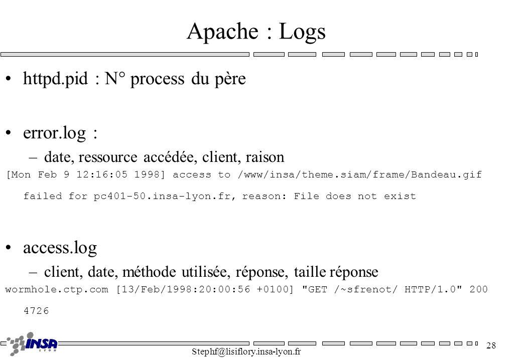 Stephf@lisiflory.insa-lyon.fr 28 Apache : Logs httpd.pid : N° process du père error.log : –date, ressource accédée, client, raison [Mon Feb 9 12:16:05