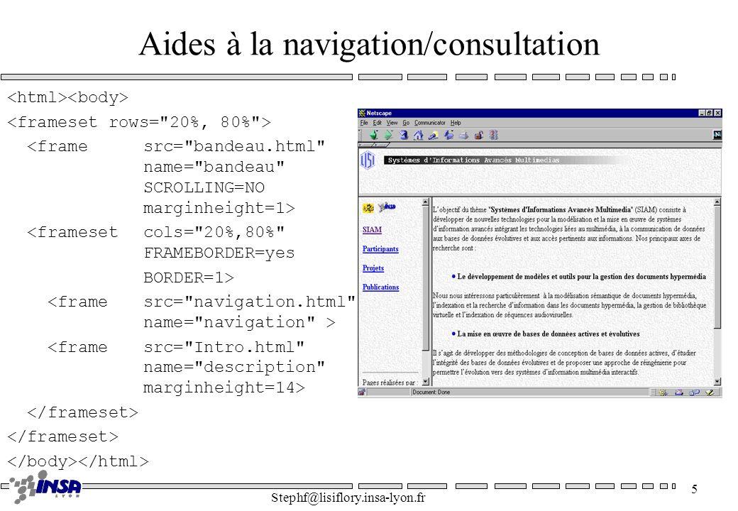 Stephf@lisiflory.insa-lyon.fr 5 Aides à la navigation/consultation <frameset cols=