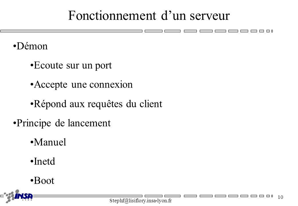 Stephf@lisiflory.insa-lyon.fr 10 Fonctionnement dun serveur Démon Ecoute sur un port Accepte une connexion Répond aux requêtes du client Principe de l