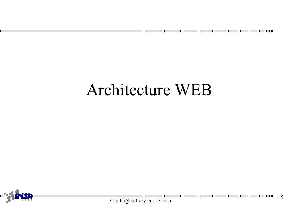 Stephf@lisiflory.insa-lyon.fr 15 Architecture WEB