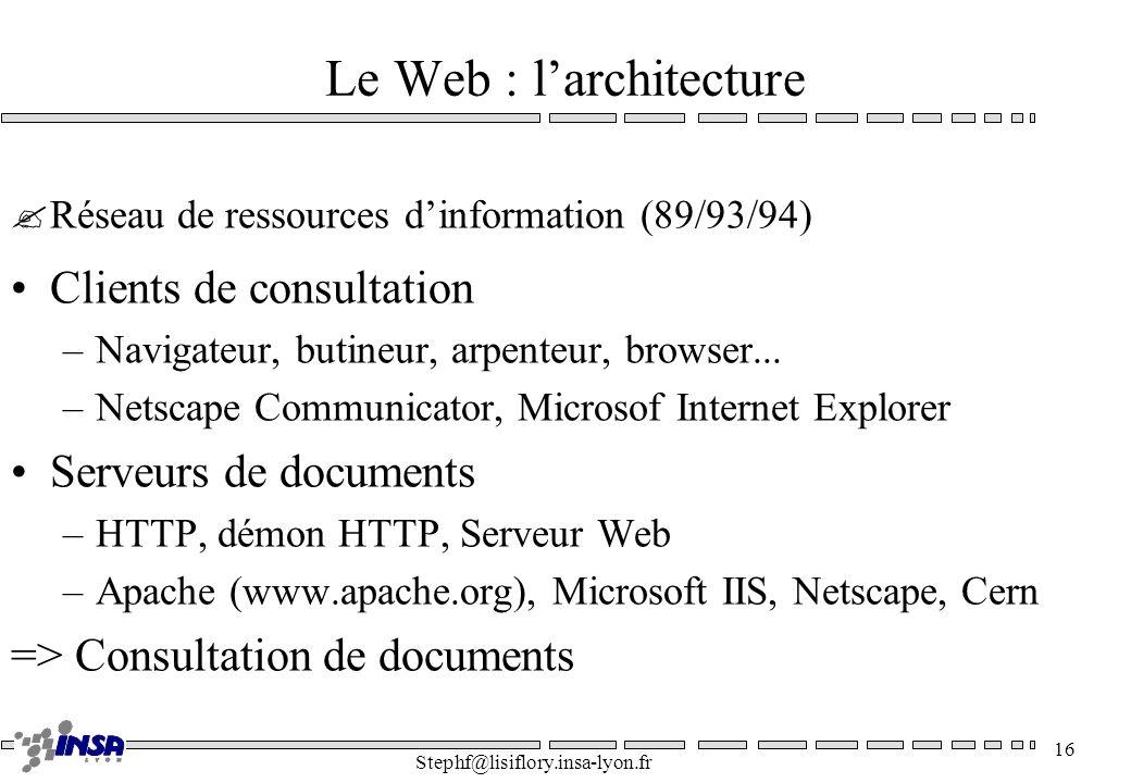 Stephf@lisiflory.insa-lyon.fr 16 Le Web : larchitecture ?Réseau de ressources dinformation (89/93/94) Clients de consultation –Navigateur, butineur, arpenteur, browser...