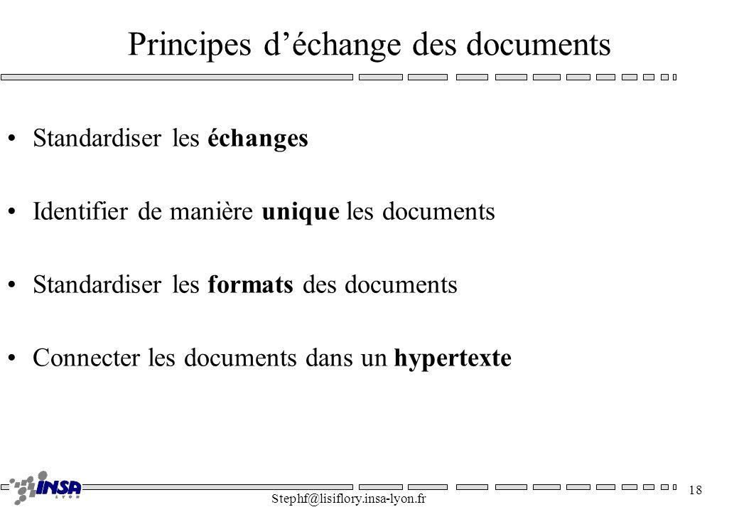 Stephf@lisiflory.insa-lyon.fr 18 Principes déchange des documents Standardiser les échanges Identifier de manière unique les documents Standardiser les formats des documents Connecter les documents dans un hypertexte