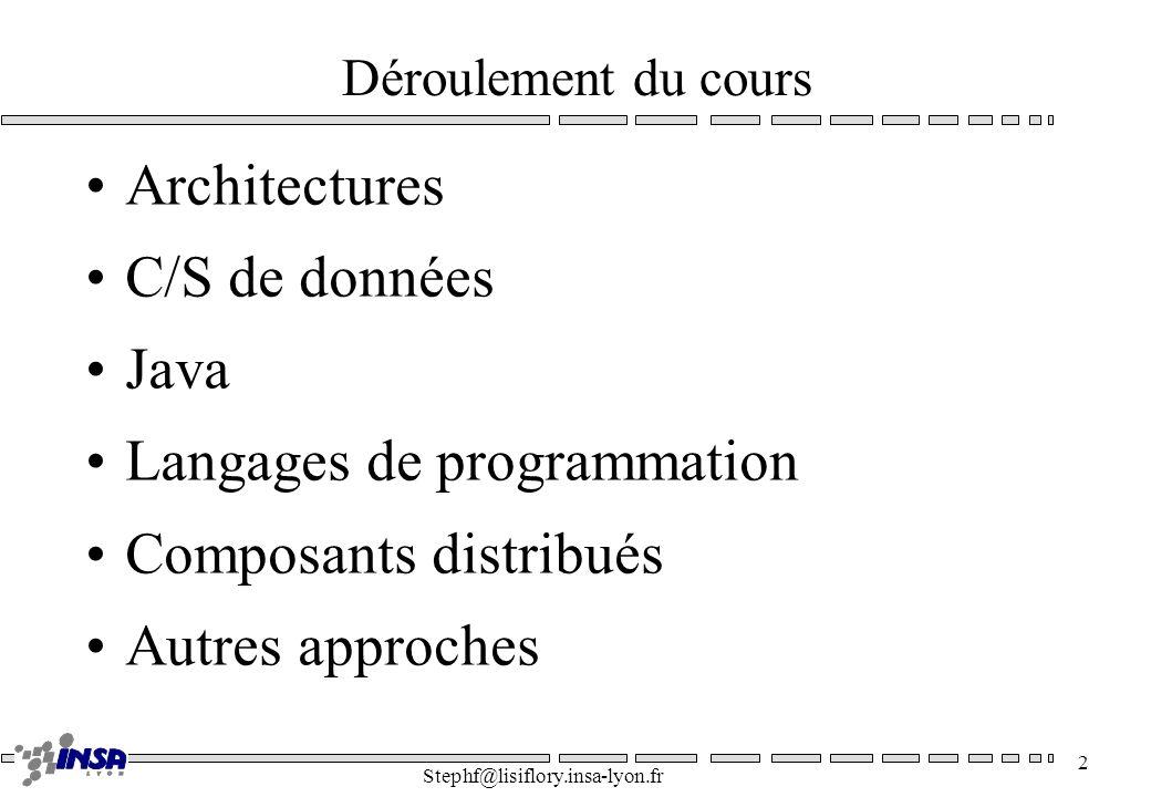 Stephf@lisiflory.insa-lyon.fr 2 Déroulement du cours Architectures C/S de données Java Langages de programmation Composants distribués Autres approche