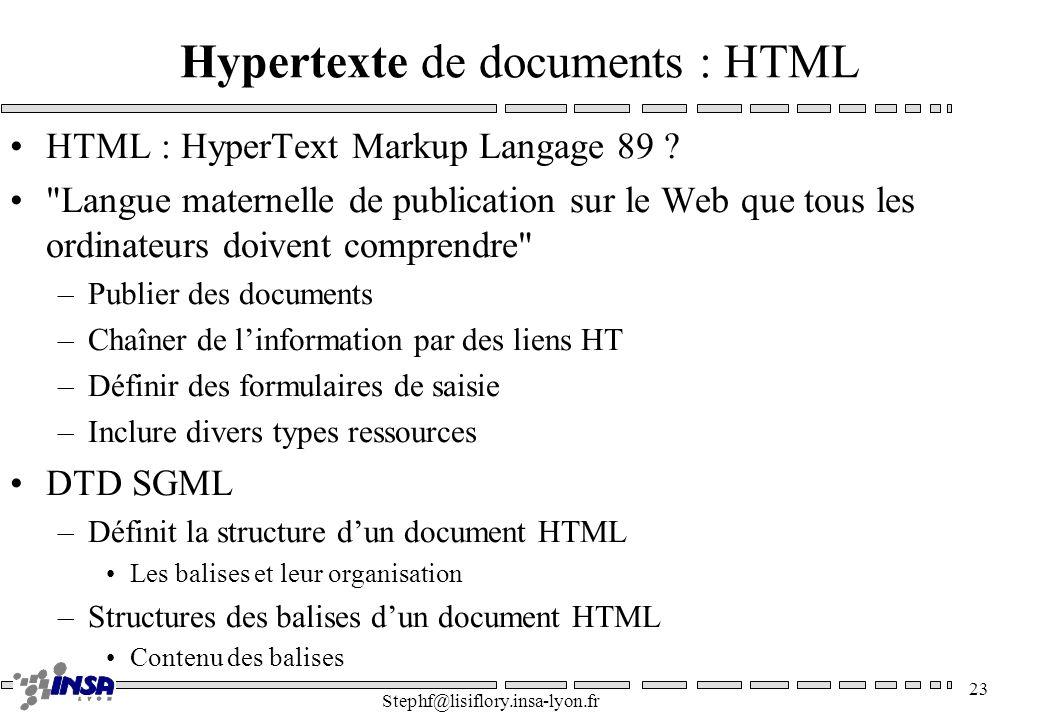 Stephf@lisiflory.insa-lyon.fr 23 Hypertexte de documents : HTML HTML : HyperText Markup Langage 89 ?