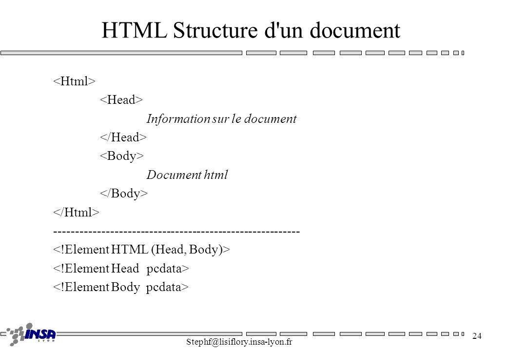 Stephf@lisiflory.insa-lyon.fr 24 HTML Structure d'un document Information sur le document Document html ----------------------------------------------