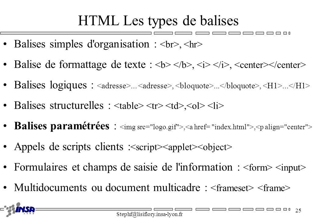 Stephf@lisiflory.insa-lyon.fr 25 HTML Les types de balises Balises simples d organisation :, Balise de formattage de texte :,, Balises logiques :...,...,...