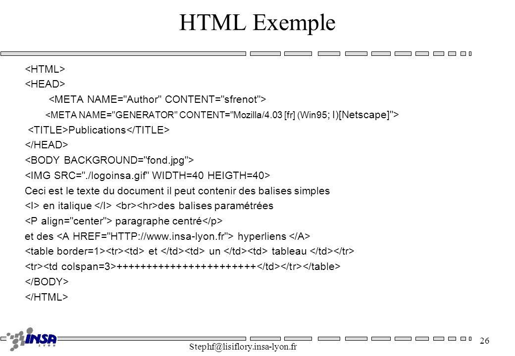 Stephf@lisiflory.insa-lyon.fr 26 HTML Exemple Publications Ceci est le texte du document il peut contenir des balises simples en italique des balises paramétrées paragraphe centré et des hyperliens et un tableau +++++++++++++++++++++++
