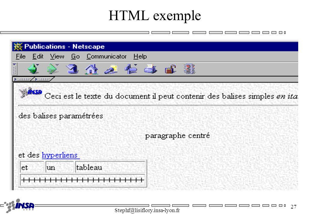 Stephf@lisiflory.insa-lyon.fr 27 HTML exemple