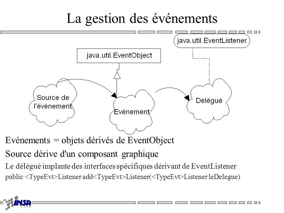 La gestion des événements Evénements = objets dérivés de EventObject Source dérive d'un composant graphique Le délégué implante des interfaces spécifi
