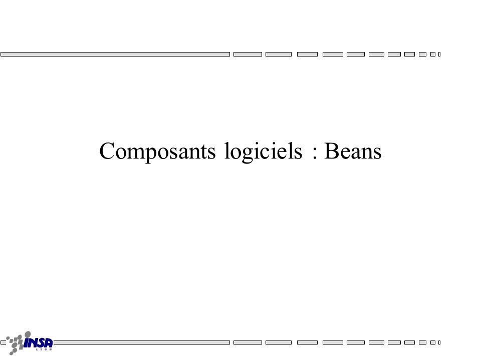 Composants logiciels : Beans