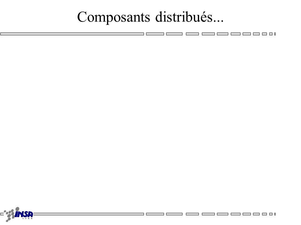 Composants distribués...