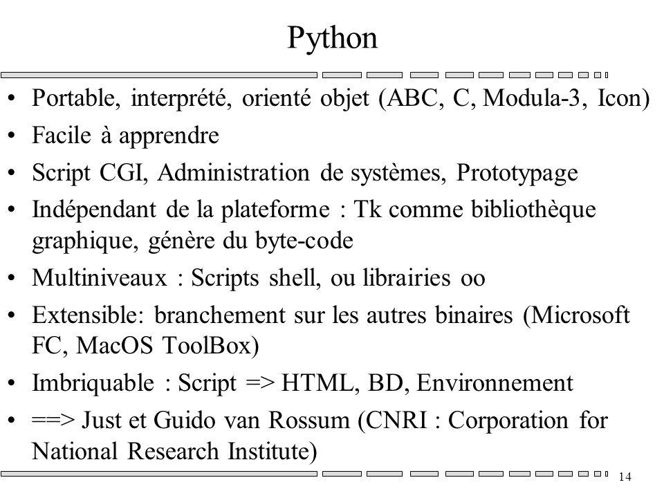 14 Python Portable, interprété, orienté objet (ABC, C, Modula-3, Icon) Facile à apprendre Script CGI, Administration de systèmes, Prototypage Indépendant de la plateforme : Tk comme bibliothèque graphique, génère du byte-code Multiniveaux : Scripts shell, ou librairies oo Extensible: branchement sur les autres binaires (Microsoft FC, MacOS ToolBox) Imbriquable : Script => HTML, BD, Environnement ==> Just et Guido van Rossum (CNRI : Corporation for National Research Institute)